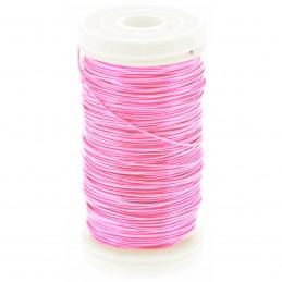 Bobina sarma aluminiu roz...